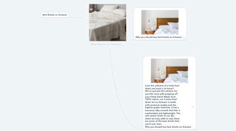 Mind Map: Bed Sheets on Amazon