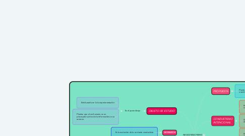 Mind Map: NEOCONDUCTISMO