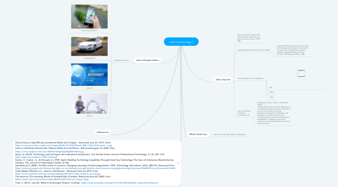 Mind Map: what is technology ?
