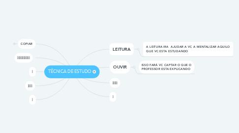 Mind Map: TÉCNICA DE ESTUDO