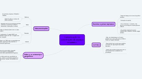 Mind Map: Comunicação na construção do espaço brasileiro