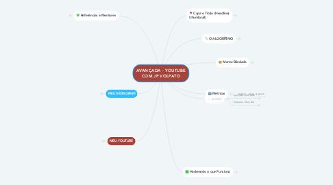 Mind Map: MENTORIA DO MILHÃO - YT COM JP VOLPATO - 02.06.2021