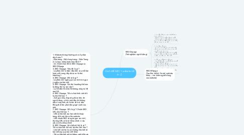 Mind Map: Cách để SEO 1 website từ A -Z