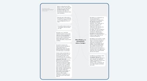 Mind Map: Marx Weber y su pensamiento sobre el trabajo.