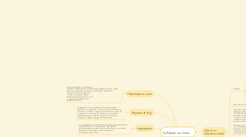 Mind Map: Sofware en linea.🤍