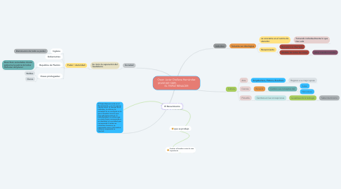 Mind Map: Owen Javier Orellana Hernández (202010011089).                           EL TRIPLE RENACER