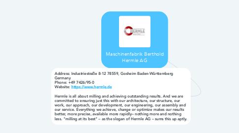 Mind Map: Maschinenfabrik Berthold Hermle AG