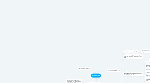 Mind Map: Rommeriget