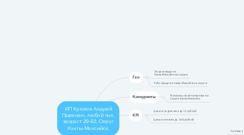 Mind Map: ИП Крюков Андрей Павлович, любой пол, возраст 20-50, Округ Ханты-Мансийск.