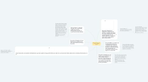 Mind Map: Teorías Del Origen de la Vida Por Sebastián Villafuerte