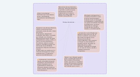 Mind Map: Doenças bacterianas