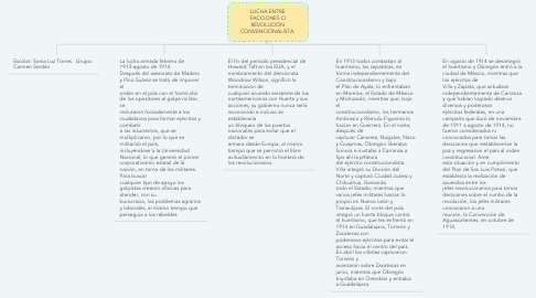 Mind Map: LUCHA ENTRE FACCIONES O REVOLUCIÓN CONVENCIONALISTA.