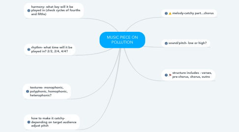 Mind Map: MUSIC PIECE ON POLLUTION