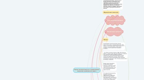Mind Map: Знание психологических и познавательных процессов в деятельности врача