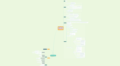 Mind Map: Introdução ao Estudo do Direito - Aula 02/06/2021