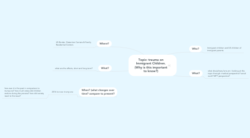 Mind Map: Topic: trauma on Immigrant Children. (Why is this important to know?)