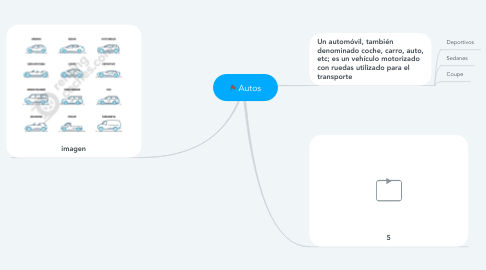 Mind Map: Autos
