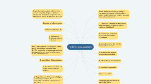 Mind Map: Peritonite infecciosa felina