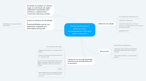 Mind Map: Acerca del Estado en América Latina contemporánea: diez tesis para la discusión