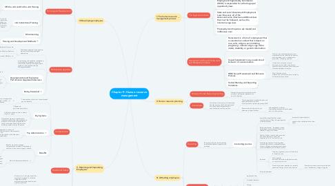Mind Map: Chapter 9: Human resource management