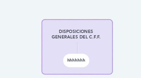 Mind Map: DISPOSICIONES GENERALES DEL C.F.F.