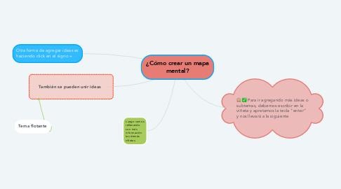 Mind Map: ¿Cómo crear un mapa mental?