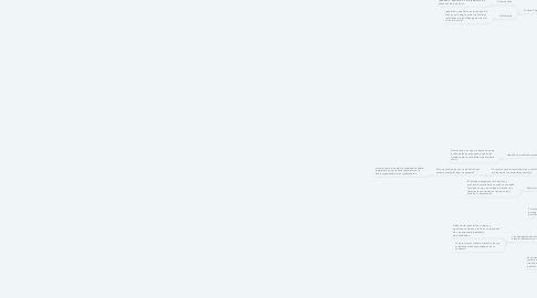 Mind Map: LA JUSTICIA Y EL DERECHO