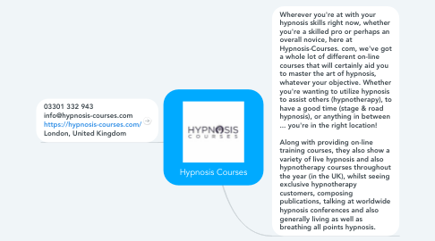 Mind Map: Hypnosis Courses