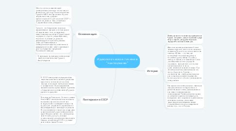"""Mind Map: Идеологическое течение """"пантюркизм"""""""