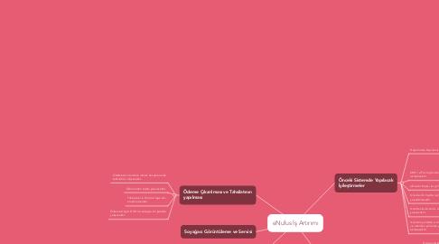 Mind Map: eNufus İş Artırımı