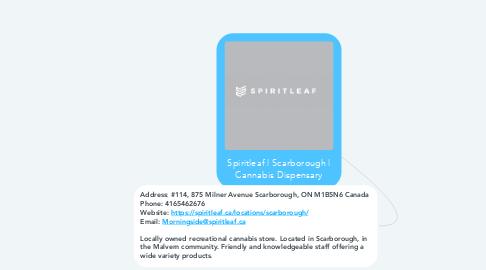 Mind Map: Spiritleaf   Scarborough   Cannabis Dispensary
