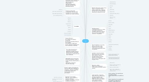 Mind Map: lengua II