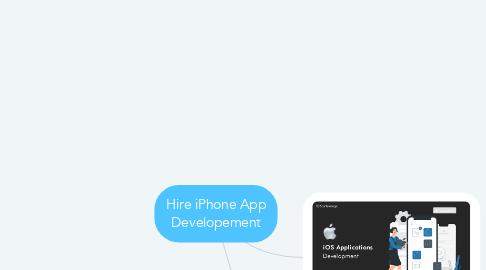 Mind Map: Hire iPhone App Developement