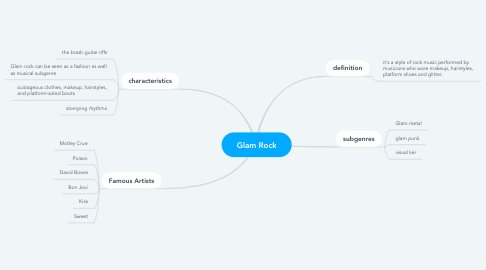 Mind Map: Glam Rock