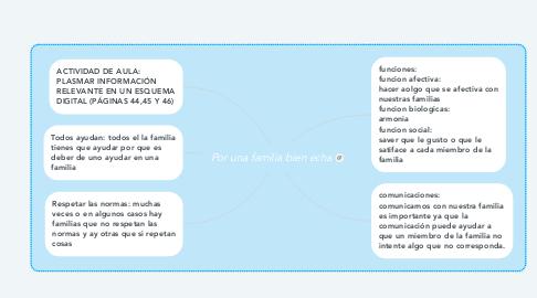 Mind Map: Los conflictos