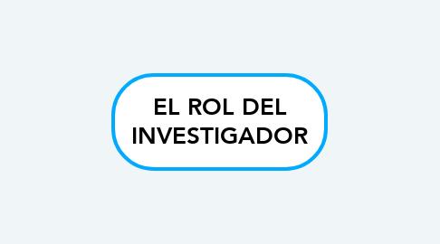 Mind Map: EL ROL DEL INVESTIGADOR