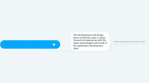 Mind Map: https://iphoneappsdesign.weebly.com/