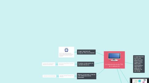 Mind Map: La importancia de las TICs  en la educación