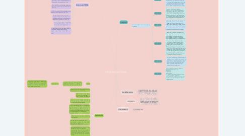 Mind Map: Código Sanitario Chileno