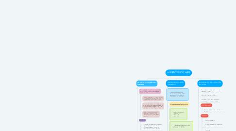 Mind Map: HUERTOS ESCOLARES