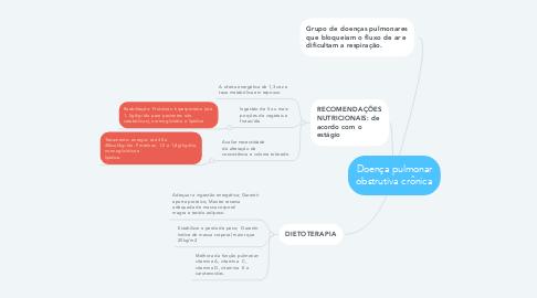 Mind Map: Doença pulmonar obstrutiva crônica