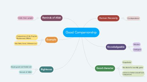 Mind Map: Good Companionship