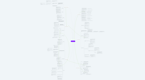 Mind Map: Animal Systems
