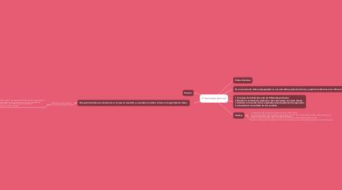 Mind Map: 5 funciones de Exel