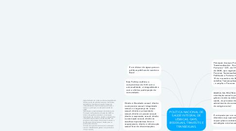 Mind Map: POLÍTICA NACIONAL DE SAÚDE INTEGRAL DE LÉSBICAS, GAYS, BISSEXUAIS, TRAVESTIS E TRANSEXUAIS.