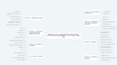 Mind Map: Matemática, 6º ano / Jorge Daniel da Silva, Valter dos Santos  Fernandes, Orlando Donisete Mabelini. - 3. ed. - São Paulo : IBEP,  2013.