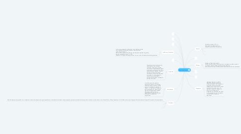 Mind Map: Embolia gordurosa
