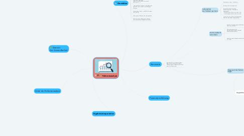 Mind Map: Faktorenanalyse