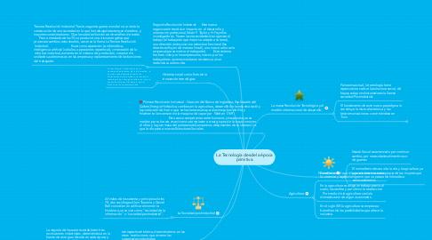 Mind Map: La Tecnología desde la épocaprimitiva