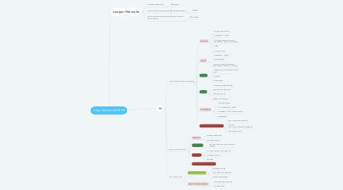 Mind Map: Helga_Vladlenovna 96738